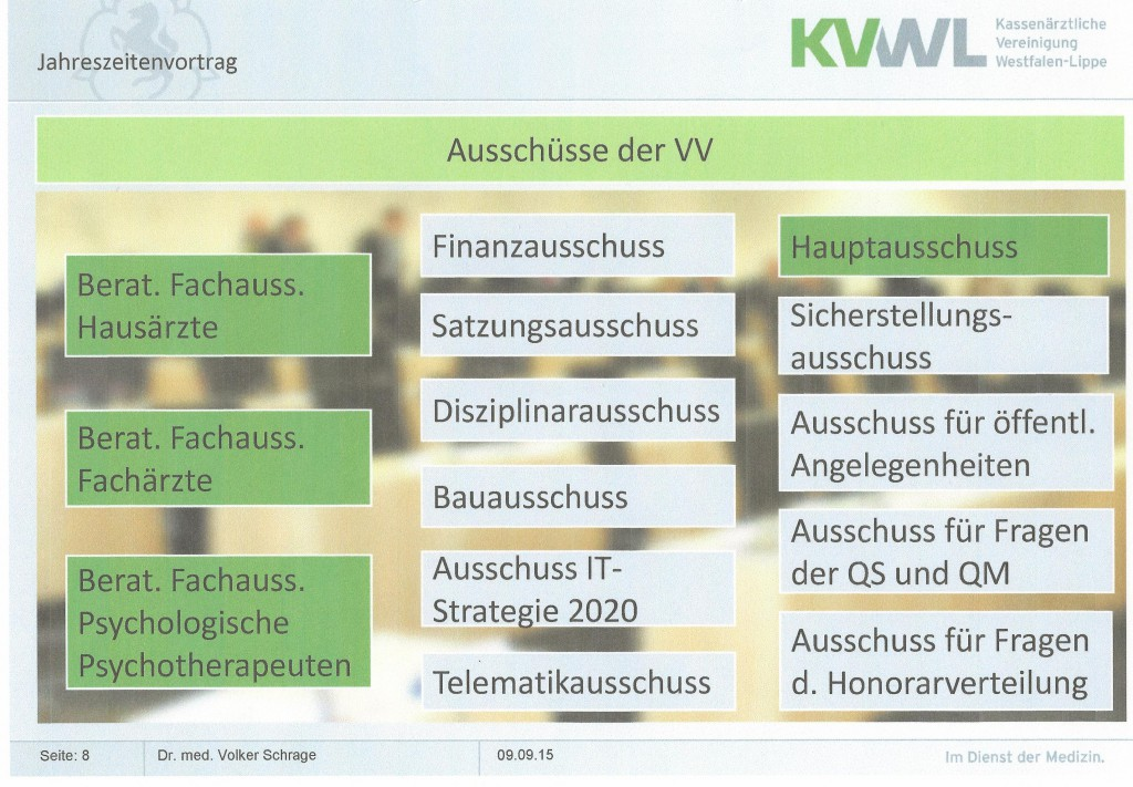 KVWL-Ausschüsse