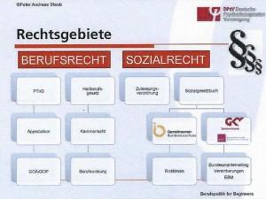 Berufs-Sozial-Recht2